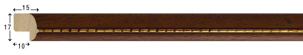 Е 1715-4 Профили